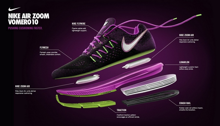 ReviewNike Air Zoom Vomero 10 Solo Running